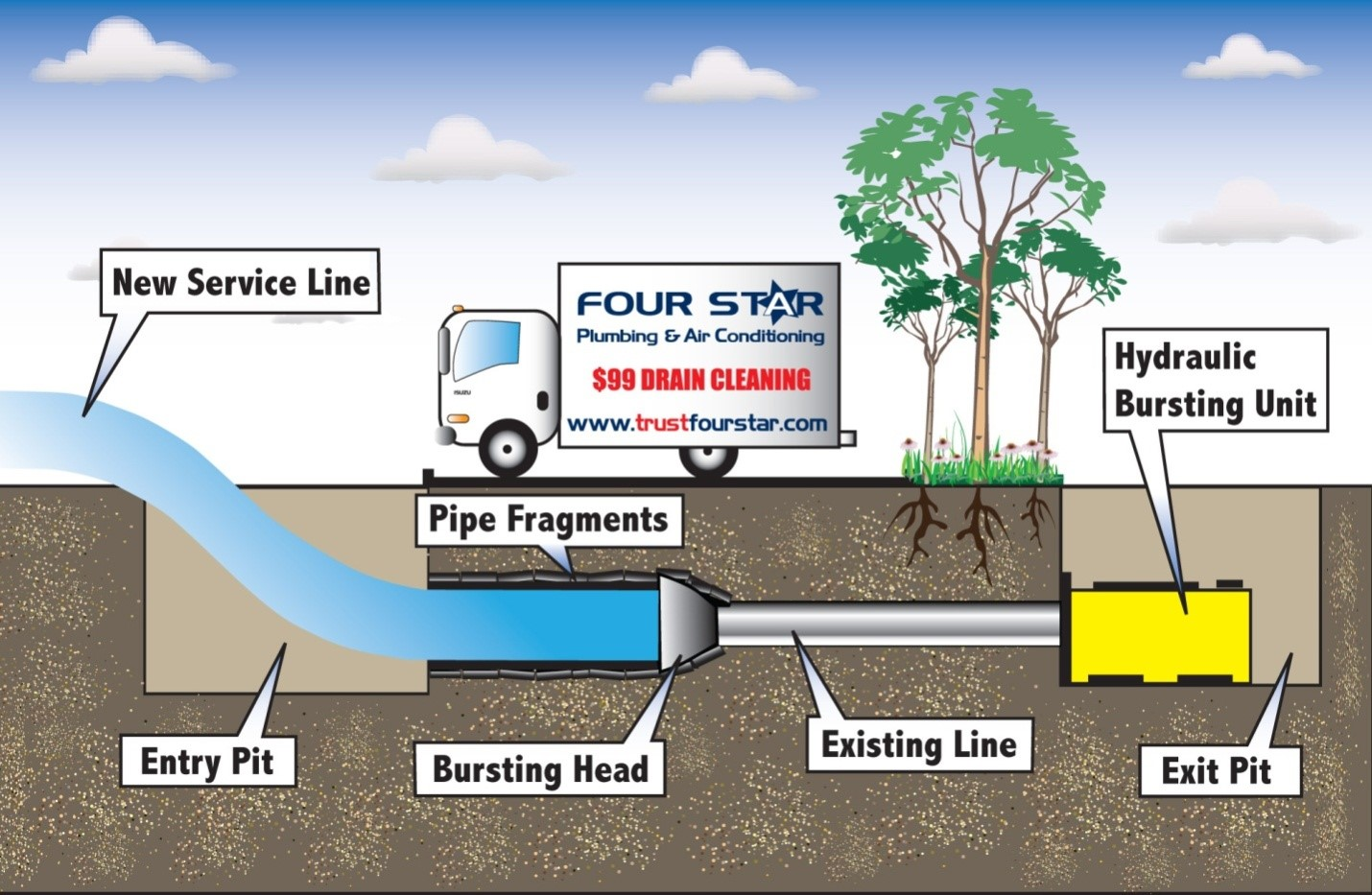 Trenchless Technology Technical Today