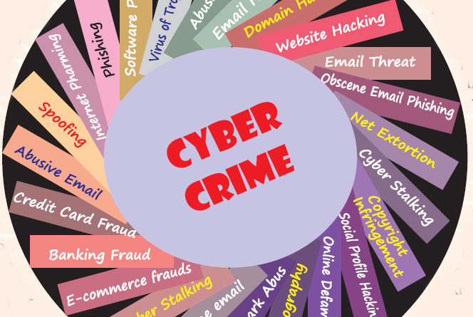 A Feast to Cyber Criminals in India